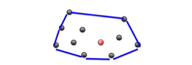A User-Centric Taxonomy for Multidimensional Data Projection Tasks(多维数据投影任务以用户为中心的分类法)