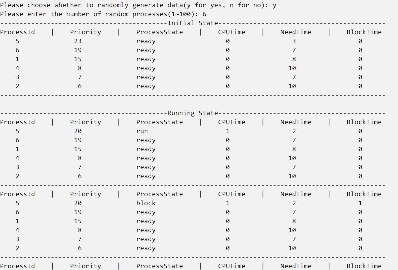 进程调度算法(优先数法)C++简单实现